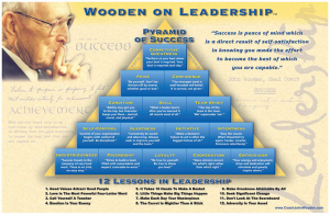 Wooden_pyramid-of-success_sm