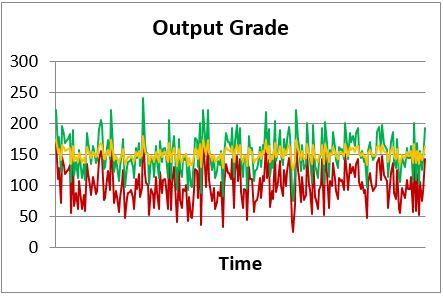 Outputgrade3