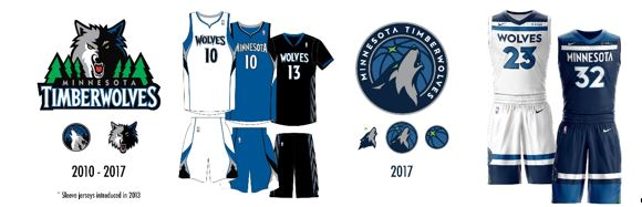 8861dc0d2 Figure 2  The Minnesota Timberwolves changed their jersey design and logo  in 2017 2 .